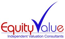Independent Valuation Consultants